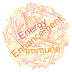 Immune & Energy Enhancement.wordcloud