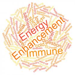 Immune & Energy Enhancement.wordcloud